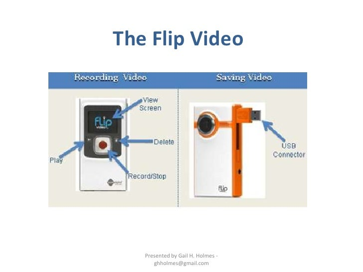 The Flip Video        Presented by Gail H. Holmes -       ghholmes@gmail.com