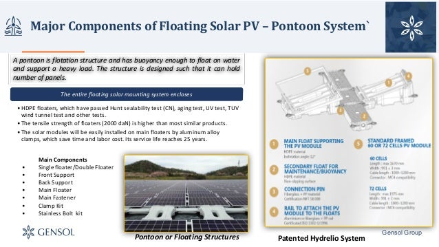 Floating Solar PV - An Introduction
