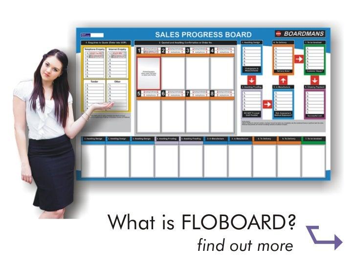 floboard