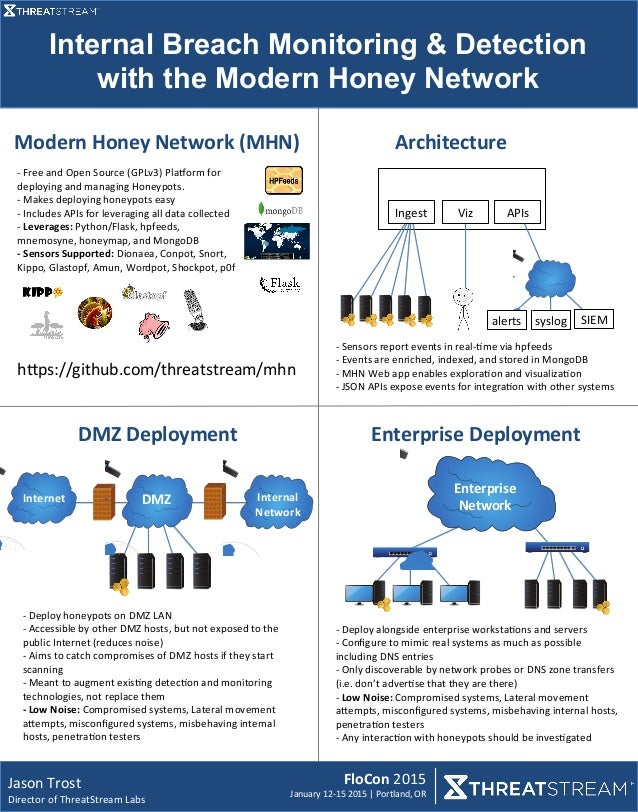 Modern  Honey  Network   Internal Breach Monitoring & Detection with the Modern Honey Network Jason  Trost   Dir...