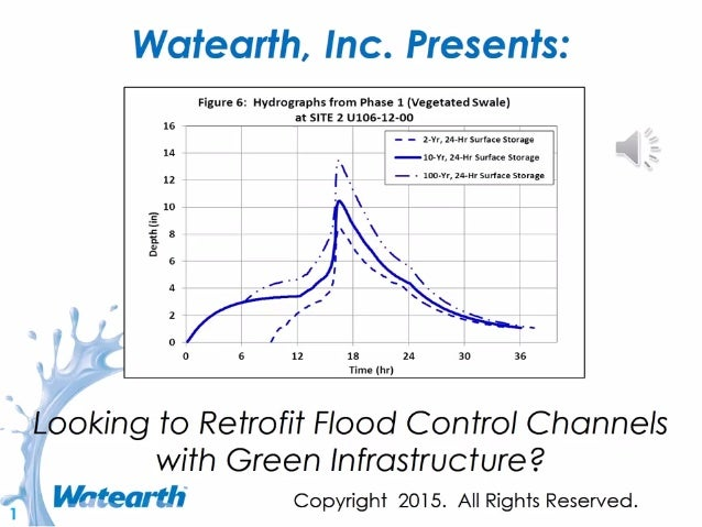 """ Watearth Retrofitting Flood Control Channels with Green Infrastructure """