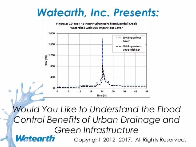 Watearth Flood Control Benefits