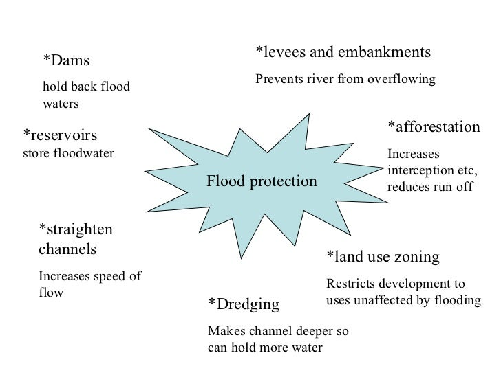flooding flooding solutions Flooding is rarely out of the spotlight for long these days anthony lymath outlines the steps we can take to make our buildings more resistant and resilient to floods.