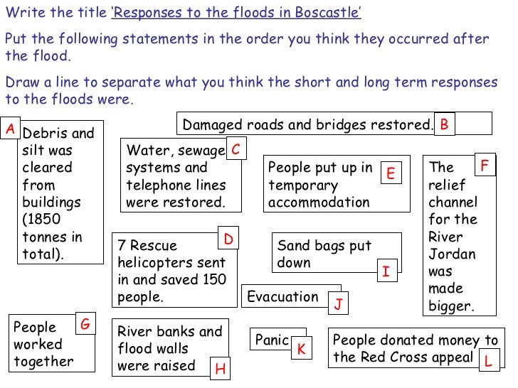 boscastle flood case study responses