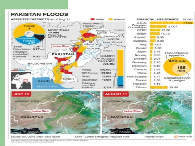 INTRODUCTION  Flooding is the most devastating natural hazard in Pakistan and the recent flooding has demonstrated its se...