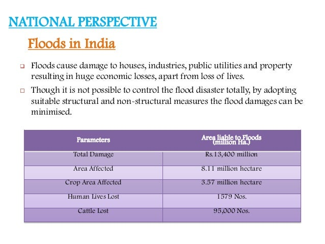 causes of floods in india