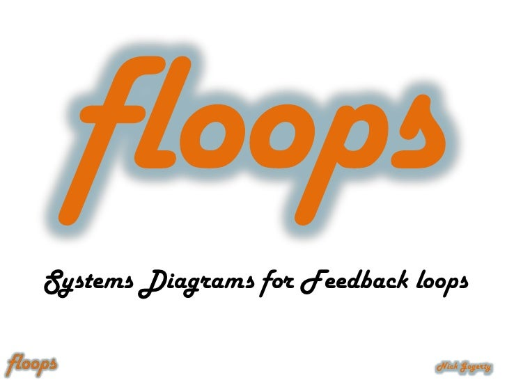 floops<br />Systems Diagrams for Feedback loops<br />