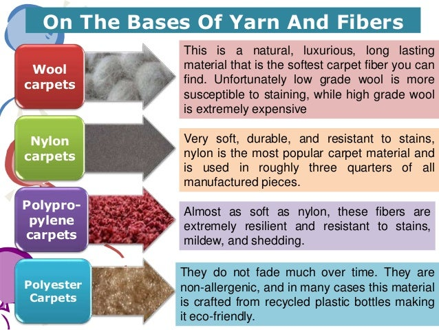 Carpet Fiber Types Meze Blog