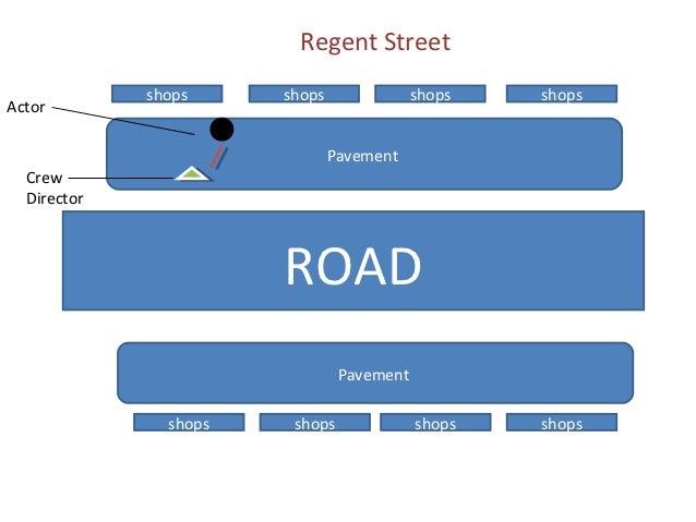 Regent Street             shops     shops               shops   shopsActor                               Pavement  Crew  D...