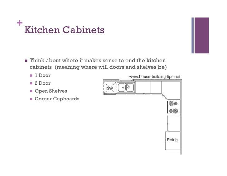 Work Triangle 54 Kitchen Cabinets