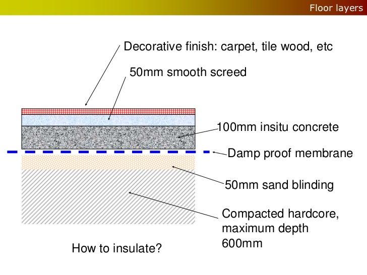 Laying Wood Floors How To Lay Sheet Vinyl Ideas Advice