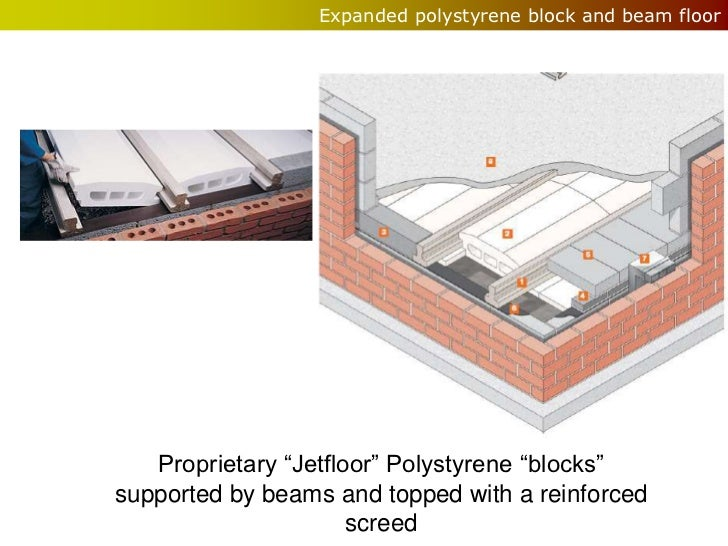 """Expanded polystyrene block and beam floor   Proprietary """"Jetfloor"""" Polystyrene """"blocks""""supported by beams and topped with ..."""