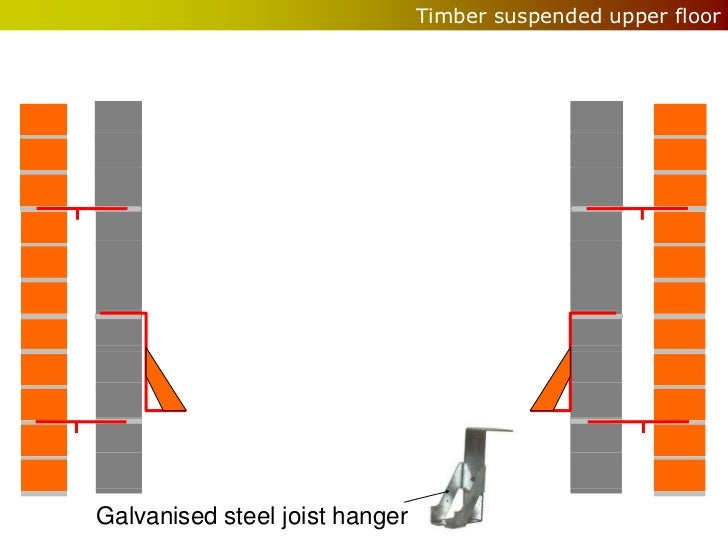 Timber suspended upper floorGalvanised steel joist hanger