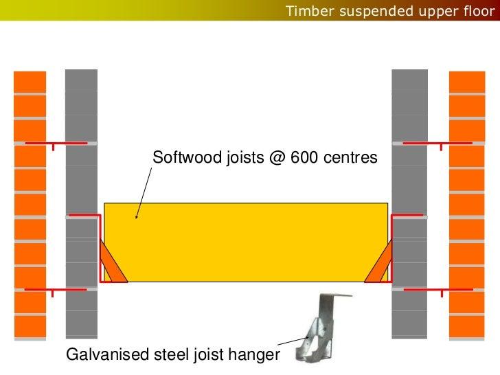 Timber suspended upper floor           Softwood joists @ 600 centresGalvanised steel joist hanger
