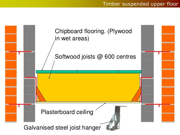 Timber suspended upper floor           Chipboard flooring. (Plywood           in wet areas)           Softwood joists @ 60...