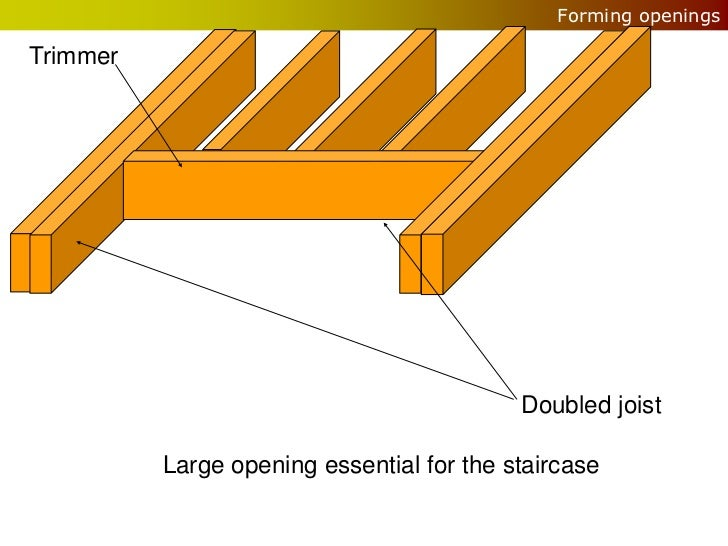 Forming openingsTrimmer                                           Doubled joist          Large opening essential for the s...