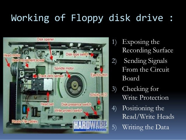 types of magnetic disk pdf