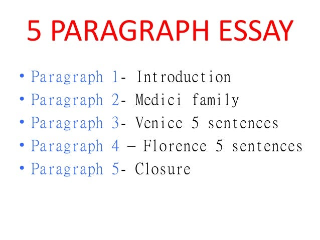good introduction for an essay