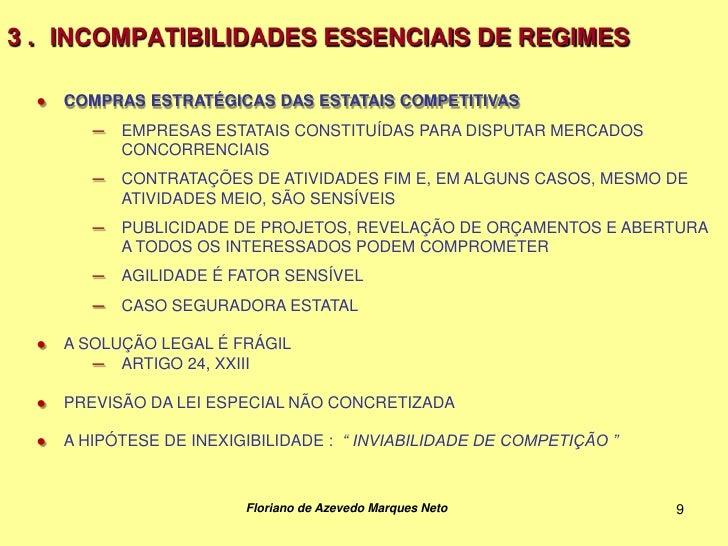 3 . INCOMPATIBILIDADES ESSENCIAIS DE REGIMES  ●   COMPRAS ESTRATÉGICAS DAS ESTATAIS COMPETITIVAS         ─   EMPRESAS ESTA...