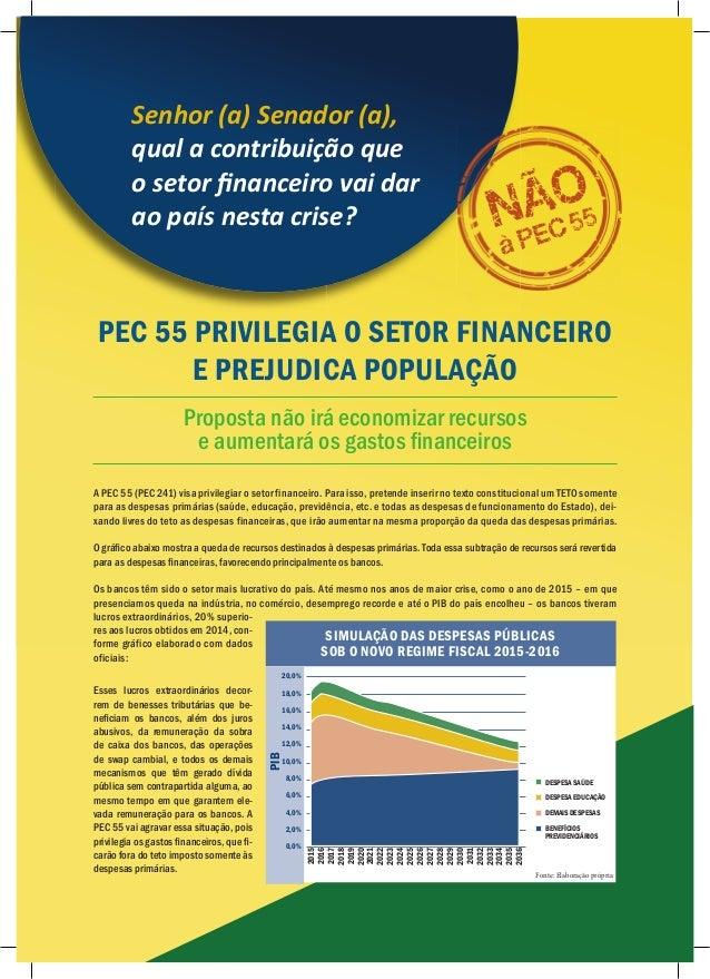 PEC 55 PRIVILEGIA O SETOR FINANCEIRO E PREJUDICA POPULAÇÃO Proposta não irá economizar recursos e aumentará os gastos finan...