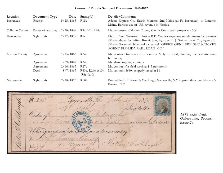 A Census Of Florida Revenue Stamped Documents 1862 1872