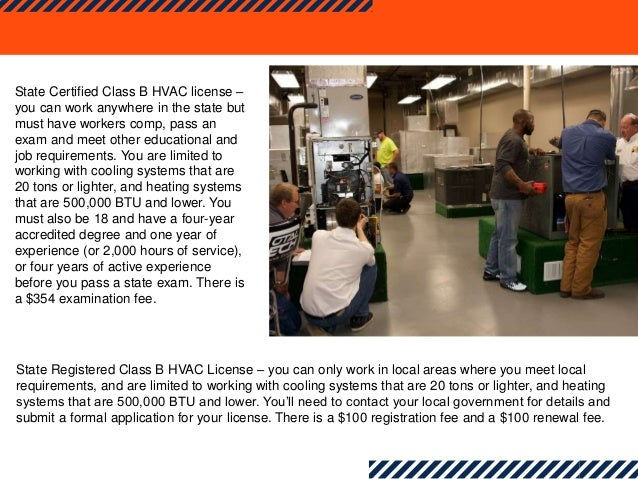Learn How To Get Your Florida Hvac License