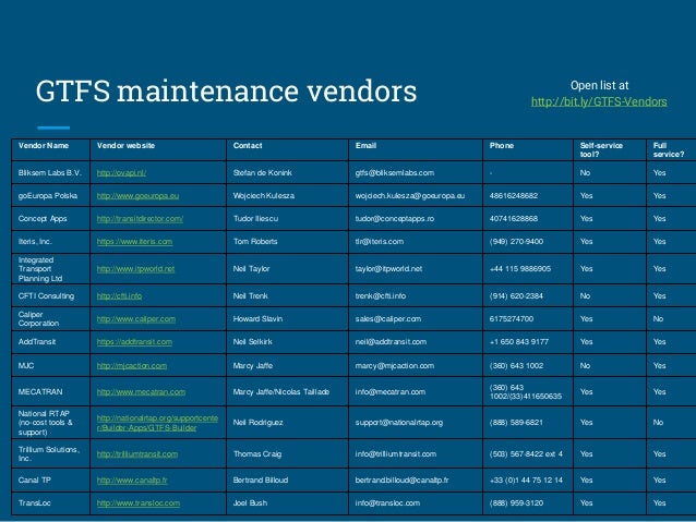 GTFS Maintenance & More