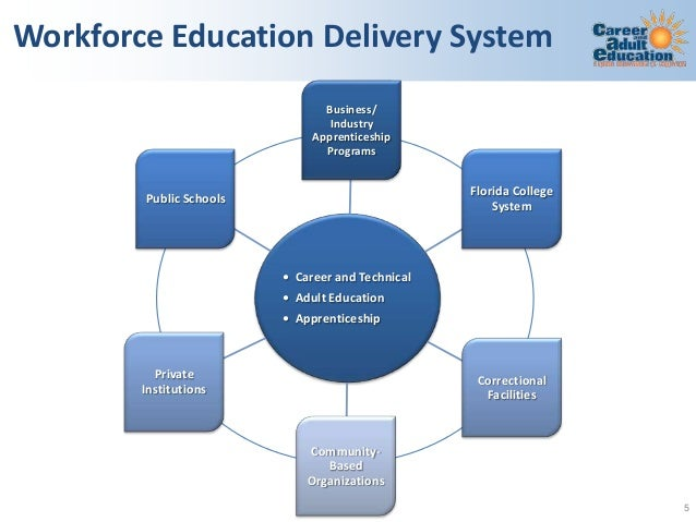 the technical system an overview Who can benefit the basic class should consist of lead operators, technical support personnel, system programmers, or anyone in the technical field who requires an understanding of how the current hardware and software interact in the large mainframe environment.