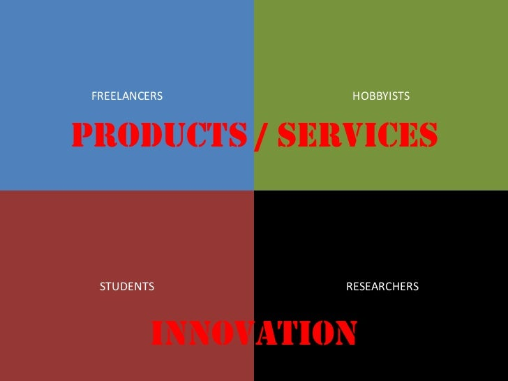 FREELANCERS       HOBBYISTSProducts / services  STUDENTS         RESEARCHERS          innovation