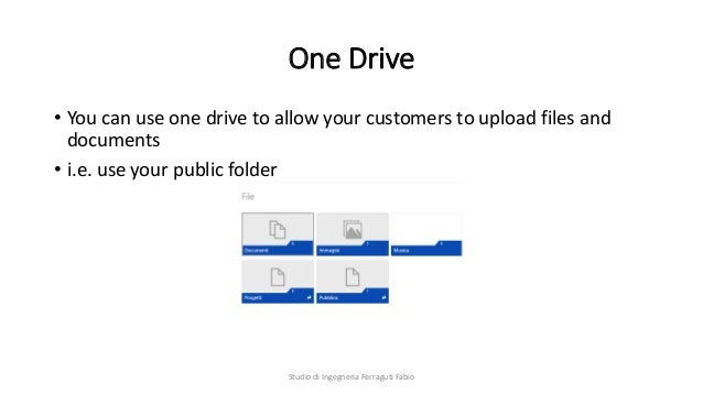 encryption for onedrive protect data from third parties
