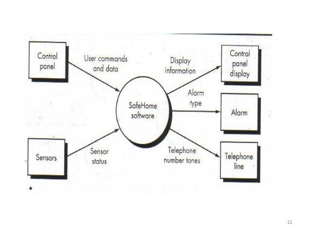 Flow oriented modeling