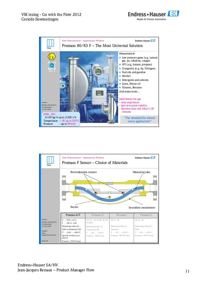 endress hauser promass 80 operating manual
