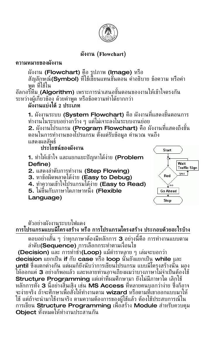 ผังงาน (Flowchart) ความหมายของผังงาน       ผังงาน (Flowchart) คือ รูปภาพ (Image) หรือ       สัญลักษณ์(Symbol) ท่ีใช้เขียนแ...