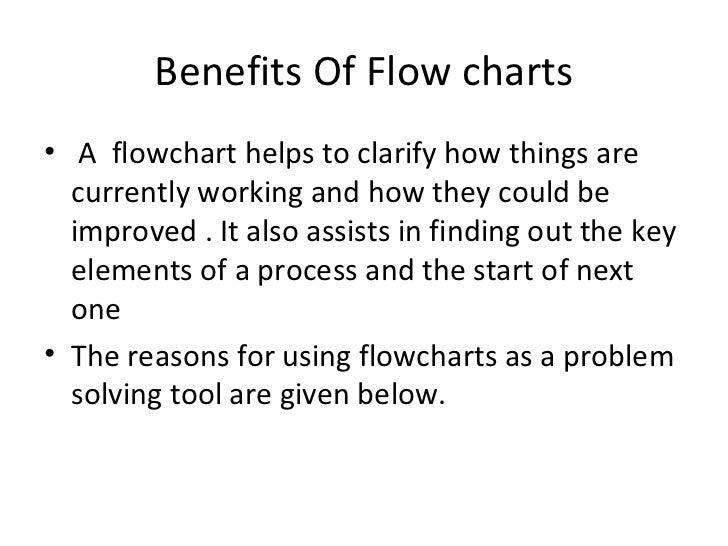 flowchart rh slideshare net Application Process Flow Diagram Business Process Flow Diagram