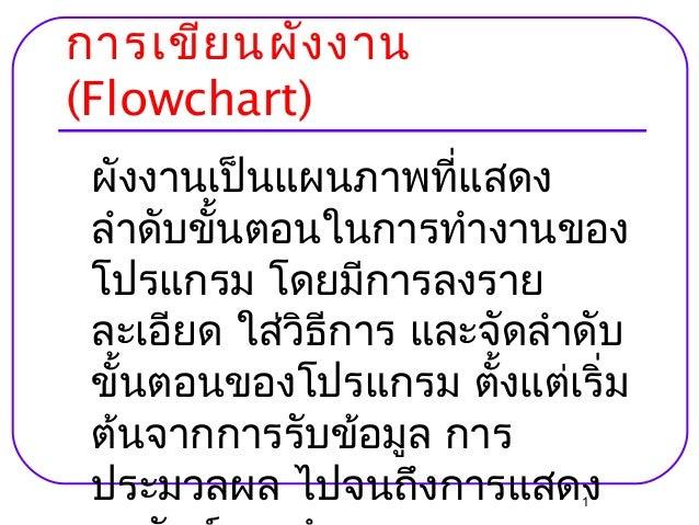 การเขียนผังงาน (Flowchart) ผังงานเป็นแผนภาพที่แสดง ลำาดับขั้นตอนในการทำางานของ โปรแกรม โดยมีการลงราย ละเอียด ใส่วิธีการ แล...