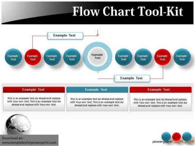 Flow chart Slide 2