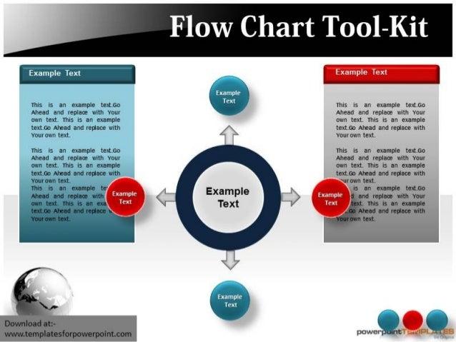 Flow chart Slide 3