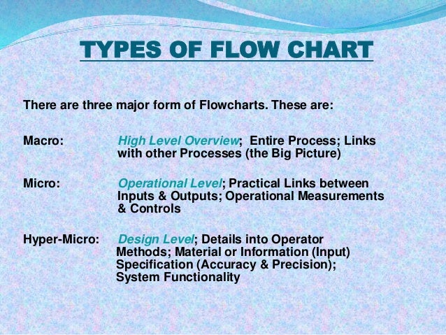 types of flow chart