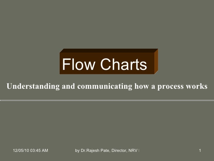 Flow Charts  Understanding and communicating how a process works