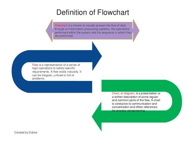 Define Flow Charting Ibovnathandedecker