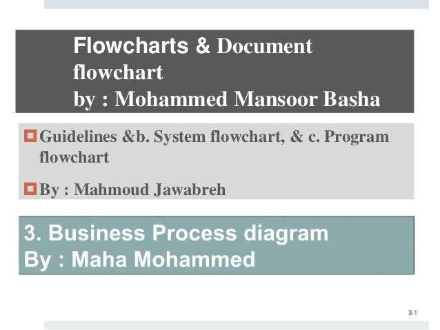Flow Chart 1