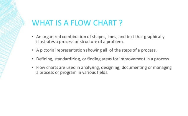 Flowchart Basics By Gopal Devrawhat Is A Flowchart What Is A Flow