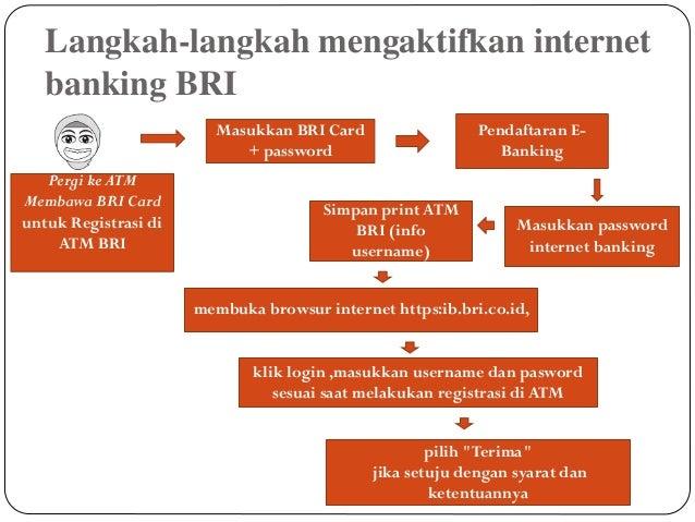 Flowchart e banking,m-token dan SMS banking