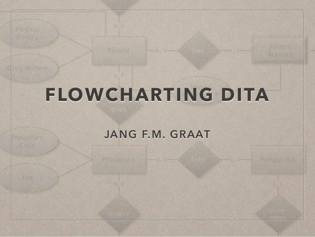FLOWCHARTING DITA  JANG F.M. GRAAT