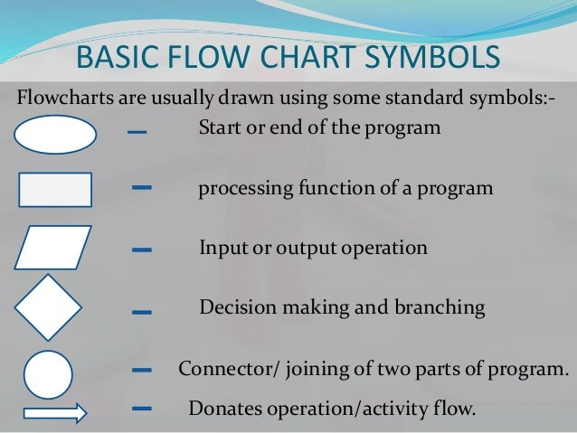symbols of flowchart and its function: Flow charting on college admission process