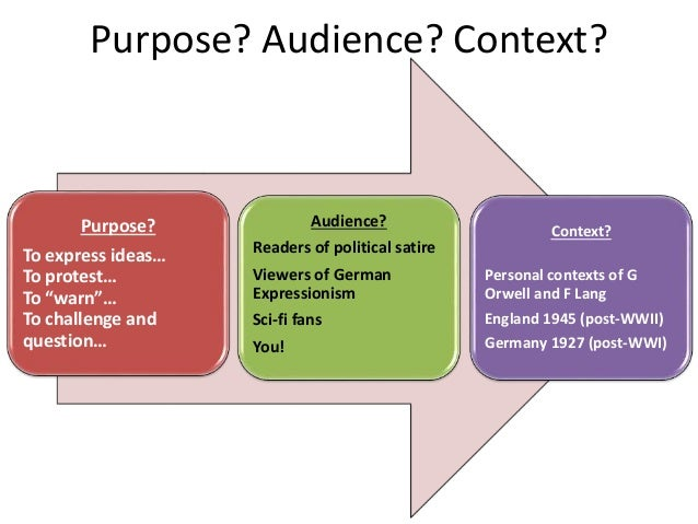 audience purpose and context We began with a review of the rhetorical situation: audience, purpose, and context, which are three key considerations in any type of communication we then moved on to purpose: purpose includes your purpose and the audience's purpose think about why you are writing or designing this text and why your audience is reading or accessing it.