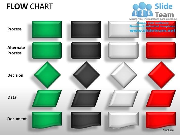 FLOW CHARTProcessAlternateProcessDecisionDataDocument ...  Flow Chart Format
