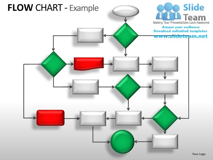 FLOW CHART   Example Your Logo ...