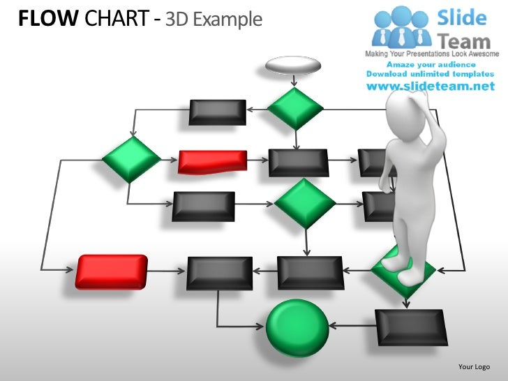 3d Workflow Diagram Free Wiring Diagram For You