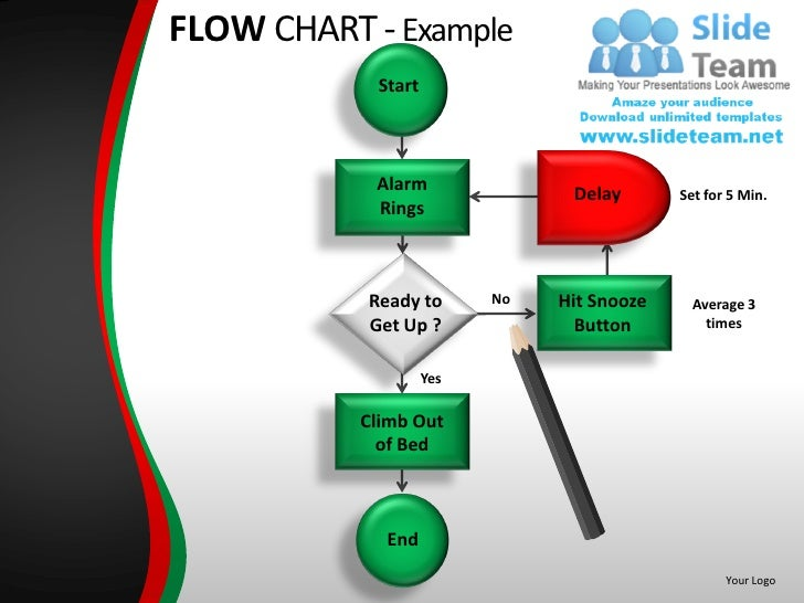 flow chart powerpoint presentation slides ppt templates, Modern powerpoint